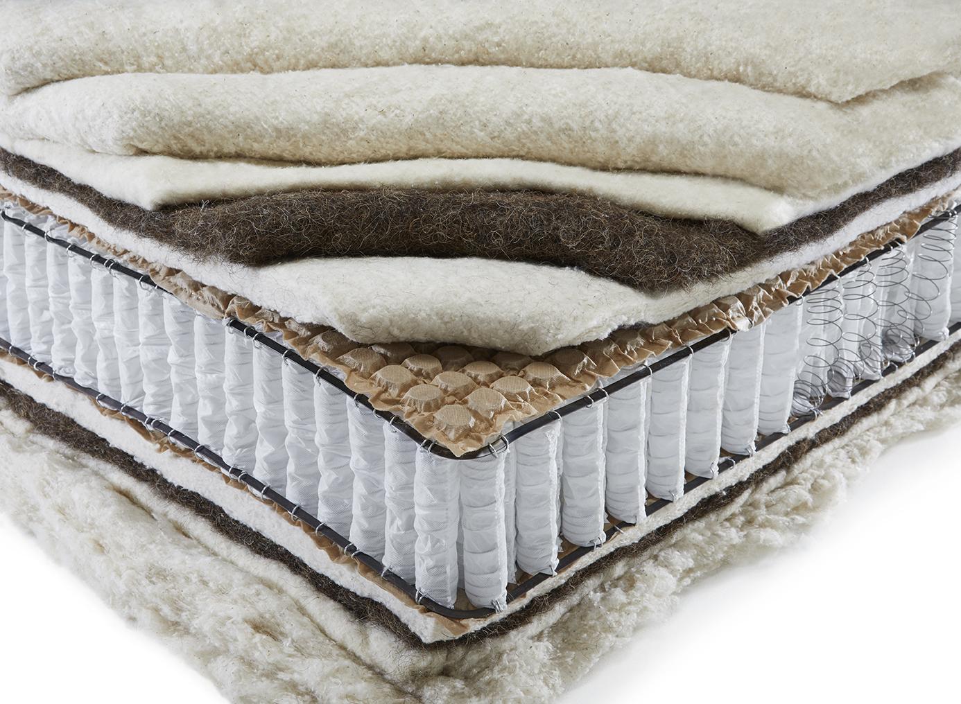 mattress-gsm